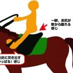 63鞍目ー落馬防止のための急ブレーキ